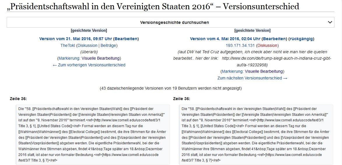 Wiki-Watch-Blog